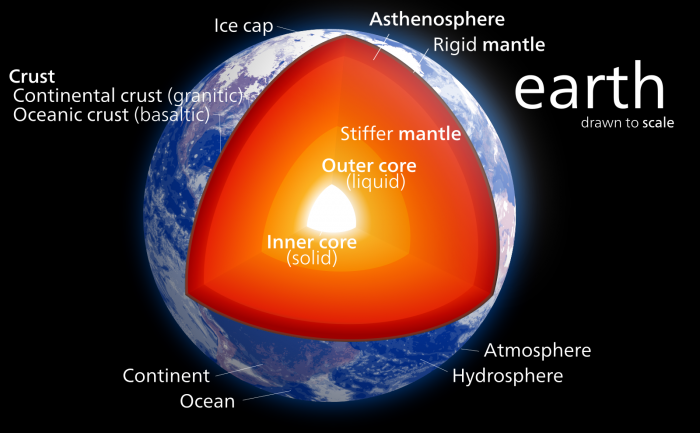 Earth_poster.svg.png